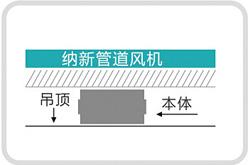 松下超薄排气扇FV-02NU1C同款