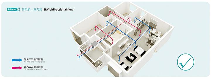 产品展示 全热交换器 标准型全热交换器 > 新风系统原理