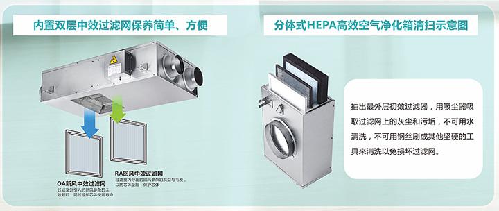 全热新风交换器FY-E25PMA