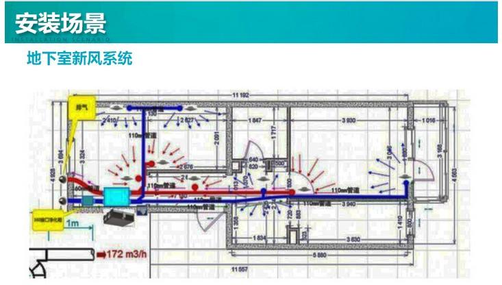 地下室新风系统安装别墅地下室新风系统有什么好处