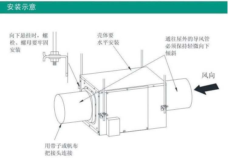 绿岛风在新风系统行业是一个不错的品牌,绿岛风静音管道送风机得到了广泛的应用,也得到了消费者的认可,今天小编就带大家了解一下绿岛风静音管道送风机的特点吧~  静音:超级静音,优化结构设计,确保产品运行低噪音,只有20分贝 高风压:优化风轮和风道设计,风压更高,送风更远 外形体积小:体积比较小,轻巧超薄,安装方便 耐温性好:高效率涡轮的采用诞生了低噪音的耐用温型产品。低噪音耐温型产品还采用了防锈性优良的镀铝锌钢板壳体。 设计特色:超轻超薄设计,机器置于吊顶之中,不占用室内空间,不影响室内装修效果。独特结构设计